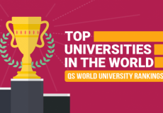 Top-Universities-in-World-According-to-QS-World-University-Rankings-2018-Feature-01_2-756×400-min